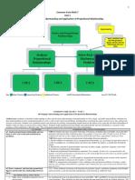 Grade 7 CCSS Curriculum Map Unit 1 Draft 6-27-14rev