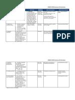SIP Annex 11_SRC Summary of Information.docx