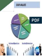 Company Profile NRK HR Recruitment LLC 047