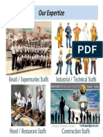 Company Profile NRK HR Recruitment LLC 051