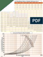 Catalogo Resumen Mandibula V1