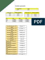 Avanze-informe-viscosidad-y-densidad-de-liquidos (1)