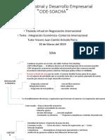 integracion economica - alianza del 1.pdf