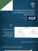 Mecanismo de Acción de Los Fármacos en Sitios Receptores