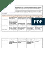 Rubric Worksheet