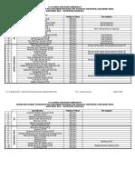 IA_Automotive Servicing CG.pdf