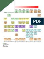 Plan Estudio Biomedica