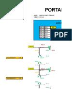 Portal Analysis