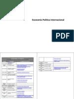 Economía y Política Internacional