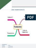 Mapa Mental TI.pdf