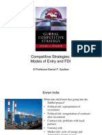 Modes of Entry and FDI