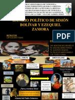 BOLIVAR Y ZAMORA DIFERENCIAS Y SEMEJANZAS