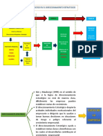 direccionamiento estrategicoDoc1