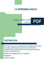 CURVAS EPIDEMIOLOGICAS