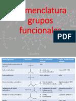 Grupos funcionales nomenclatura