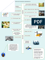 Infografia Peer Group Admon_fin 2019 Sem_A Grupo 02 (1)