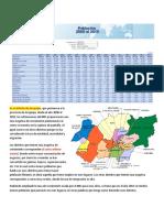 Proyección de población.docx