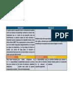 Etica y Deontología API 1 Cris