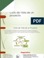 Ciclo de Vida de Un Proyecto