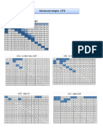 Advanced-Ranges.pdf