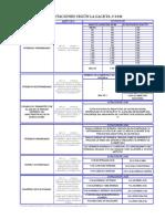 5 Tabla de DOTACIONES 4044 Correccion Oct 2014