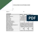 Datos Salida de Acetona