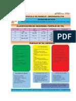 Protocolo de Manejo - Bronquiolitis.docx