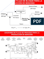 Tipos de Diagramas de Proceso 1