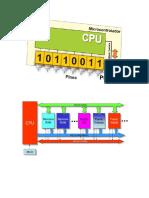 UNIDAD V - Sistemas Programables - Temario