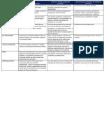 API 1-Historia Del Derecho