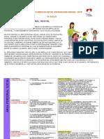Matriz de Competencias y Capacidades 2018