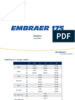 E175 Weights