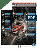 Ford Everest_Smart Technology_ENG.pdf