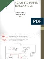 Bypass BS Filtrat 1 to Buffer Tank-Spill Tank