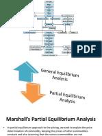 Marshallian & Walrasian Equilibrium Analysis