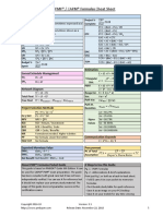 PMP Formulas Cheat Sheet
