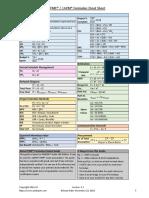 PMP Formulas Cheat Sheet