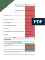 FSSC 22000 Audit Checklist Sample Report IAuditor