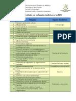 Catalogo de proyectos.docx