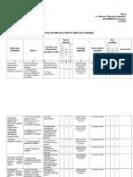 Registrul Riscurilor La Nivelul DE_2018