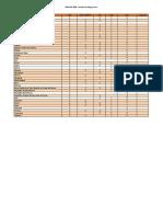 IBAMUN 2019 - 2. Listado de delegaciones.pdf