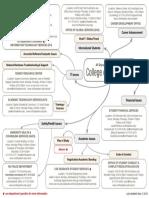 Contact Roadmaps NEU.pdf