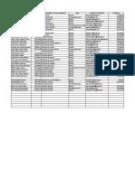 Listado Provisional Curso Nivelatorio Vivamos La U- 2018/2- Segunda Cohorte