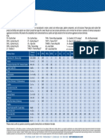 Chemical Compatibility Chart Updated 9.23.16