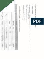 Formulación Orgánica (Teoría) Sv