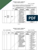 2714759_FINAL-LIST-03-10-2018.pdf