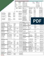 pwd contact list.pdf