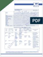 Measuring Conformal Coating Adhesion Ipc