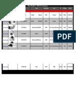 CP Plus Key Models Trade Pricelist Aug 2016