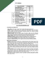 PGCET2018_Syllabus.pdf